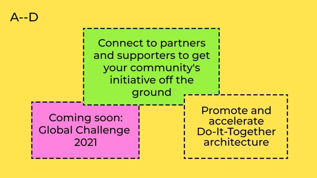 Open Call: The Global Challenge 2021 | Architecture-in-Development
